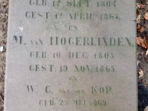 Maria van Hogerlinde