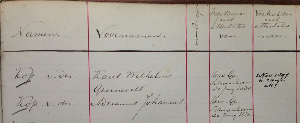 Registratie-1880-1