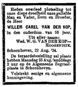 Willem Carel van der Kop (3)
